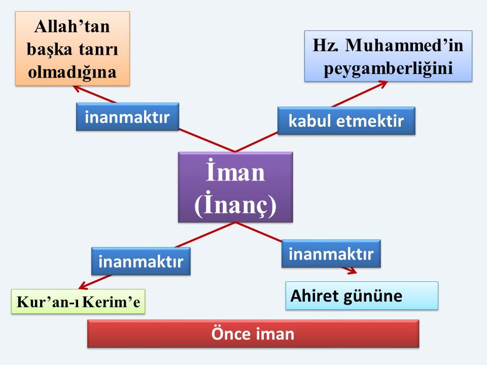Allah'tan başka tanrı olmadığına Hz. Muhammed'in peygamberliğini