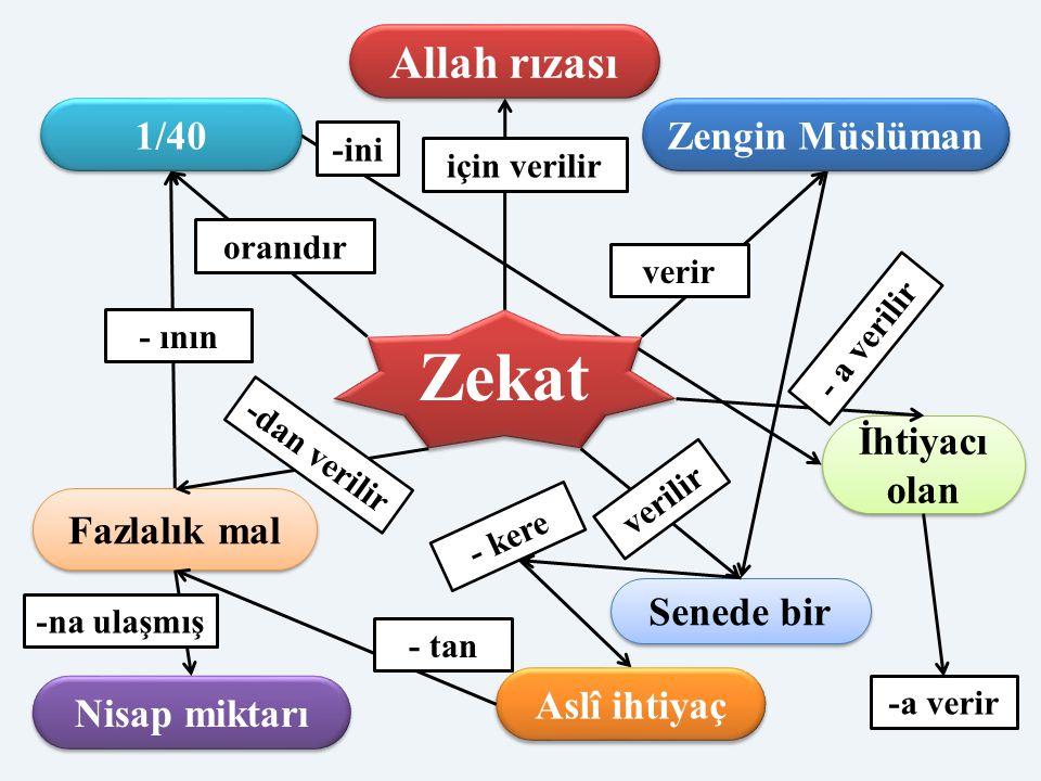 Zekat Allah rızası 1/40 Zengin Müslüman İhtiyacı olan Fazlalık mal