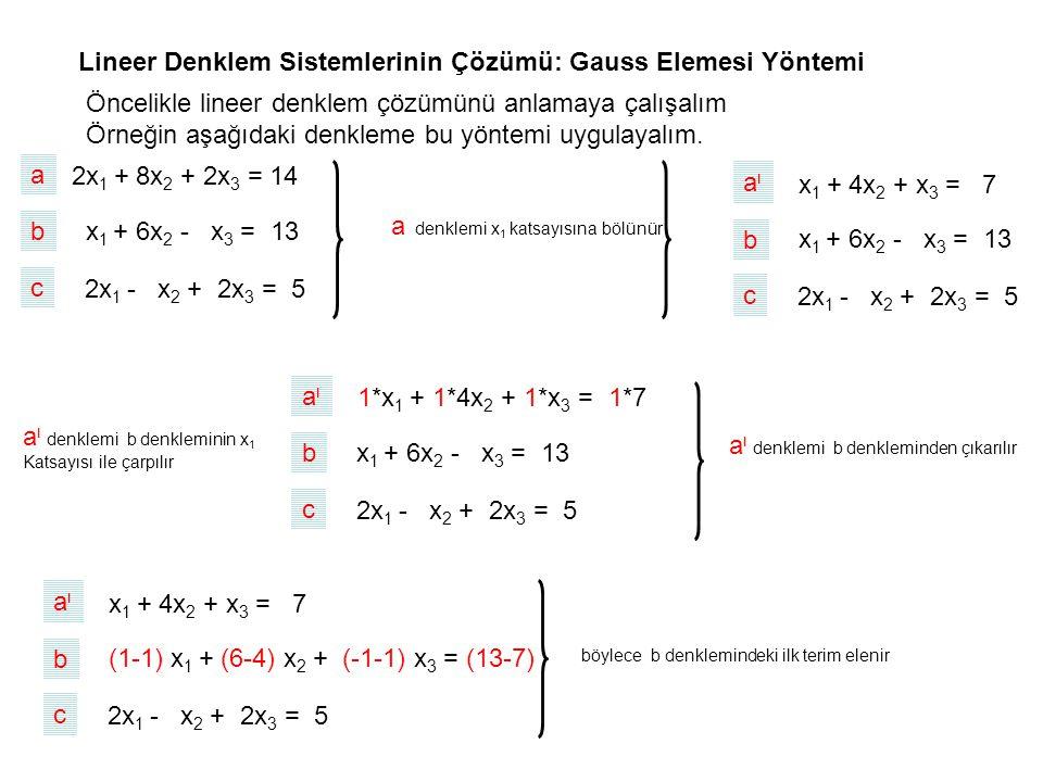 Lineer Denklem Sistemlerinin Çözümü: Gauss Elemesi Yöntemi