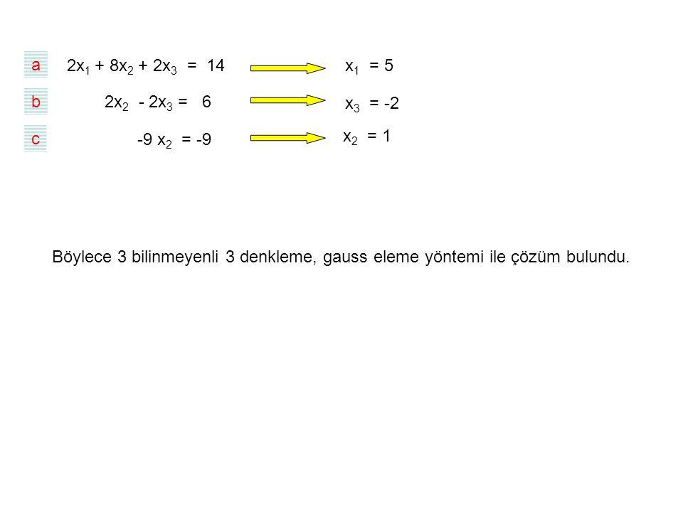 a 2x1 + 8x2 + 2x3 = 14. x1 = 5. b. 2x2 - 2x3 = 6. x3 = -2. c. -9 x2 = -9. x2 = 1.