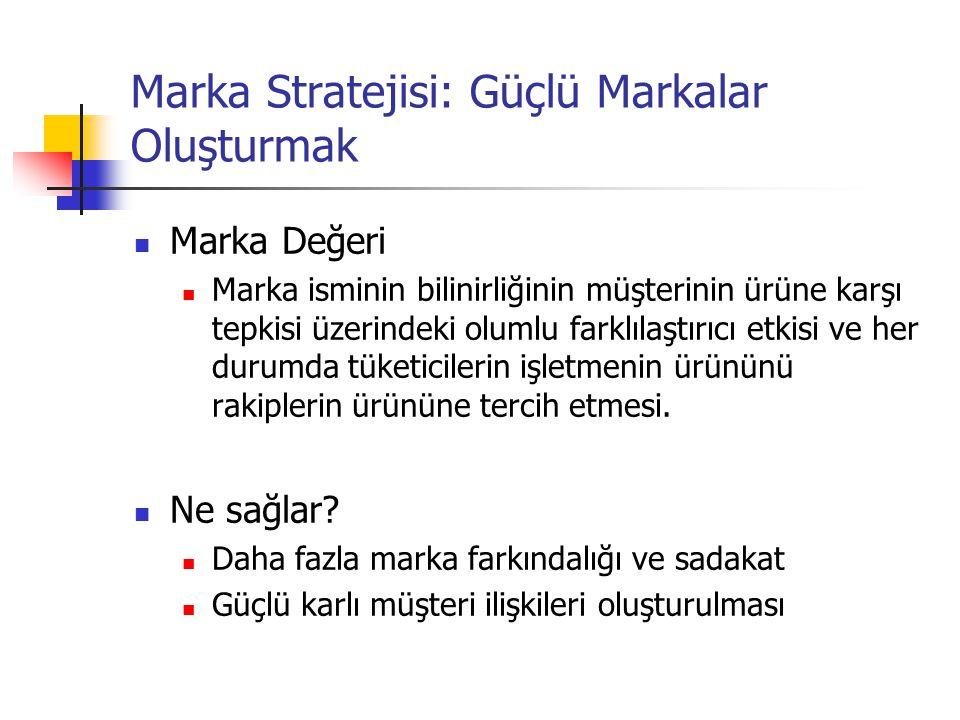 Marka Stratejisi: Güçlü Markalar Oluşturmak