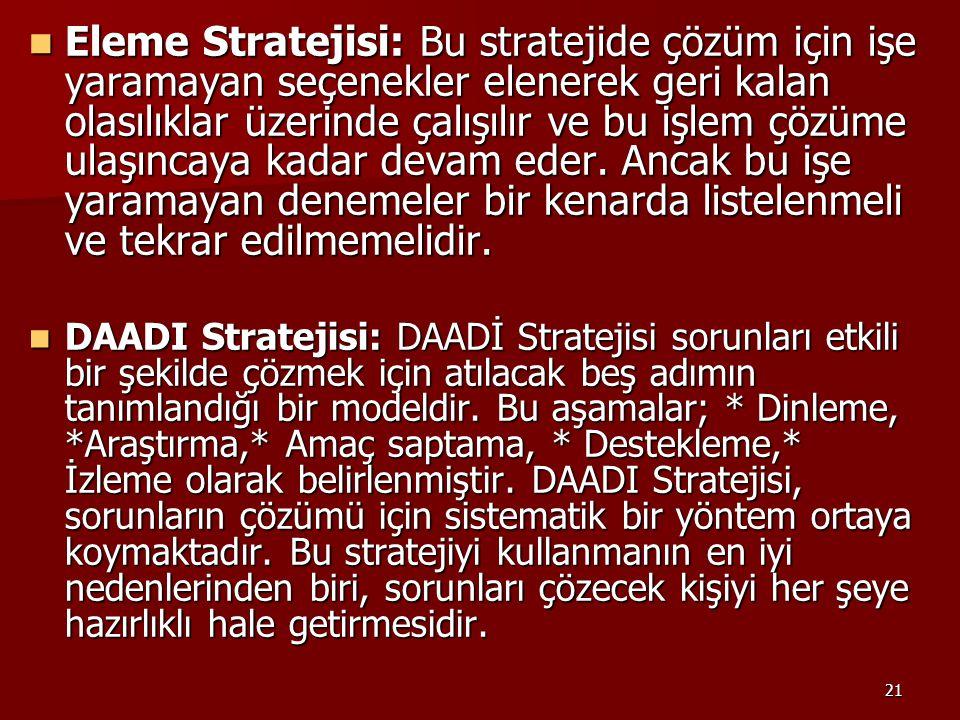 Eleme Stratejisi: Bu stratejide çözüm için işe yaramayan seçenekler elenerek geri kalan olasılıklar üzerinde çalışılır ve bu işlem çözüme ulaşıncaya kadar devam eder. Ancak bu işe yaramayan denemeler bir kenarda listelenmeli ve tekrar edilmemelidir.