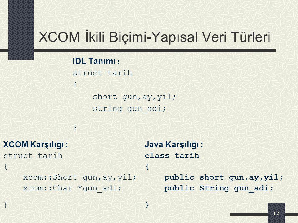 XCOM İkili Biçimi-Yapısal Veri Türleri