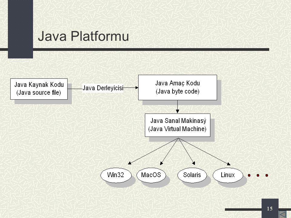 Java Platformu