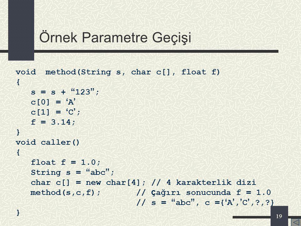 Örnek Parametre Geçişi