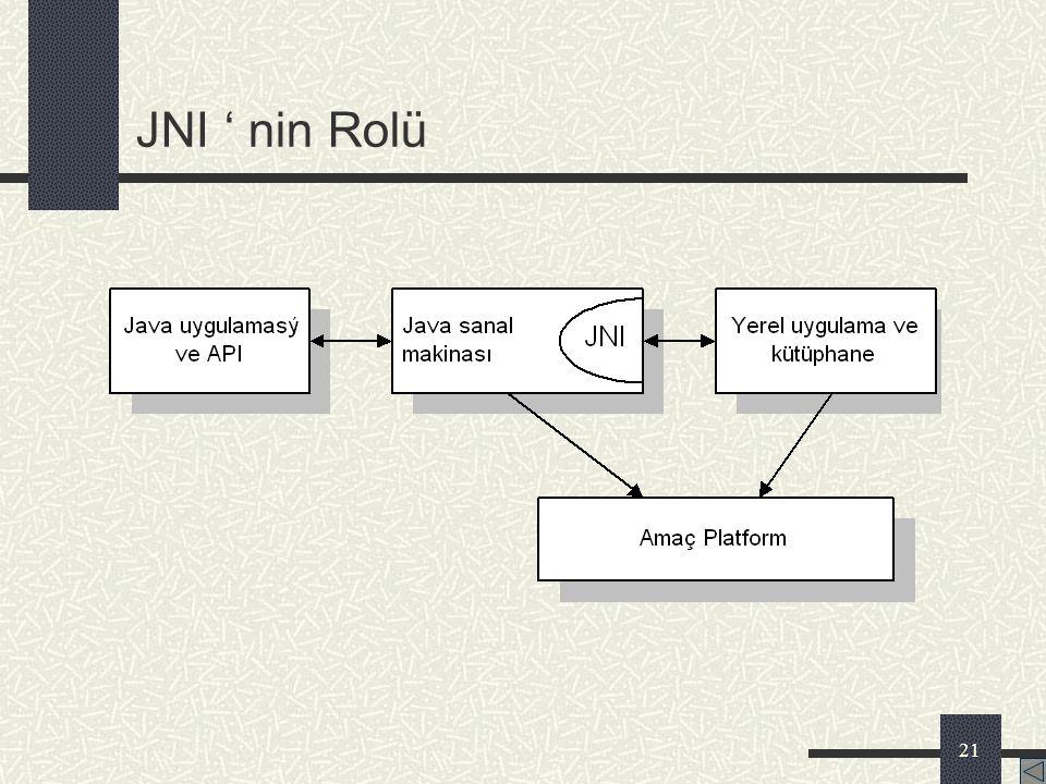 JNI ' nin Rolü