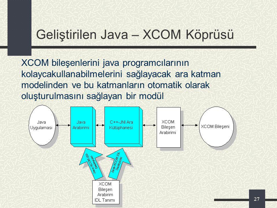 Geliştirilen Java – XCOM Köprüsü