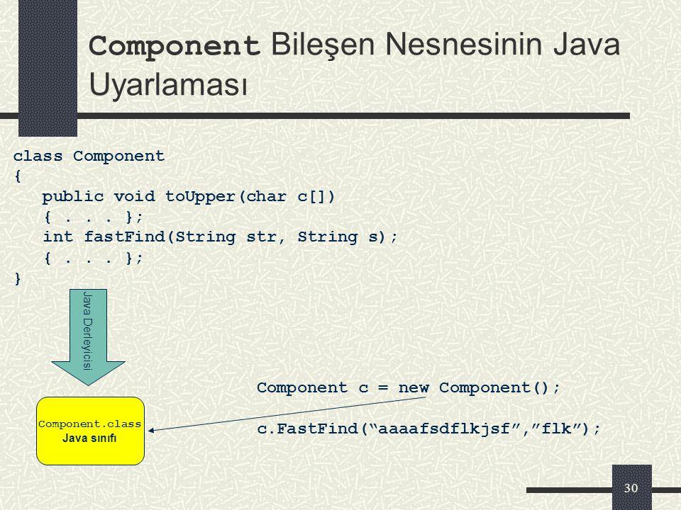 Component Bileşen Nesnesinin Java Uyarlaması