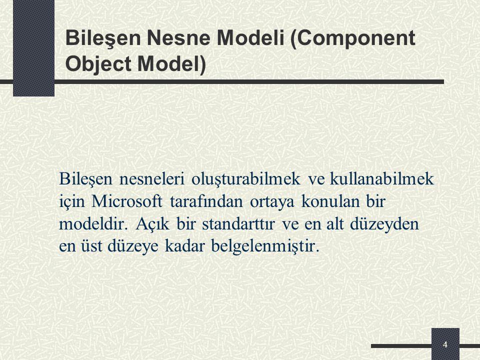 Bileşen Nesne Modeli (Component Object Model)
