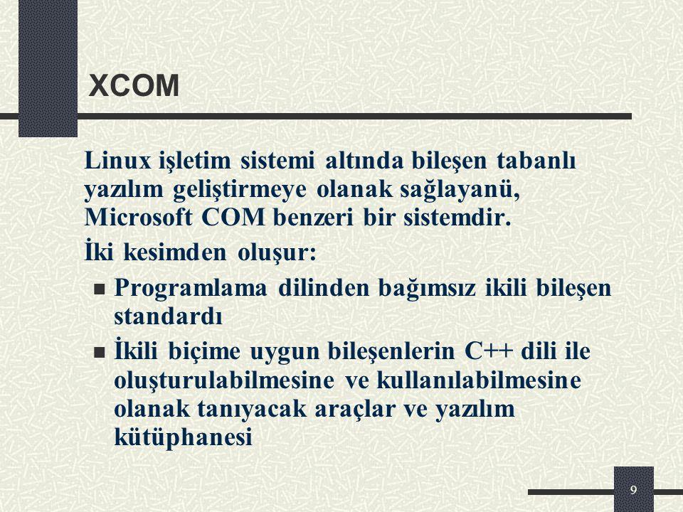 XCOM Linux işletim sistemi altında bileşen tabanlı yazılım geliştirmeye olanak sağlayanü, Microsoft COM benzeri bir sistemdir.