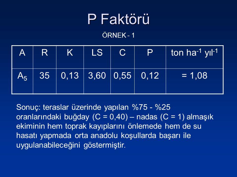P Faktörü A R K LS C P ton ha-1 yıl-1 A5 35 0,13 3,60 0,55 0,12 = 1,08