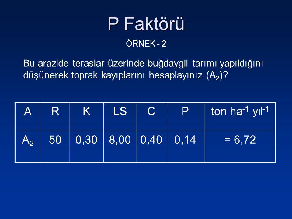 P Faktörü A R K LS C P ton ha-1 yıl-1 A2 50 0,30 8,00 0,40 0,14 = 6,72