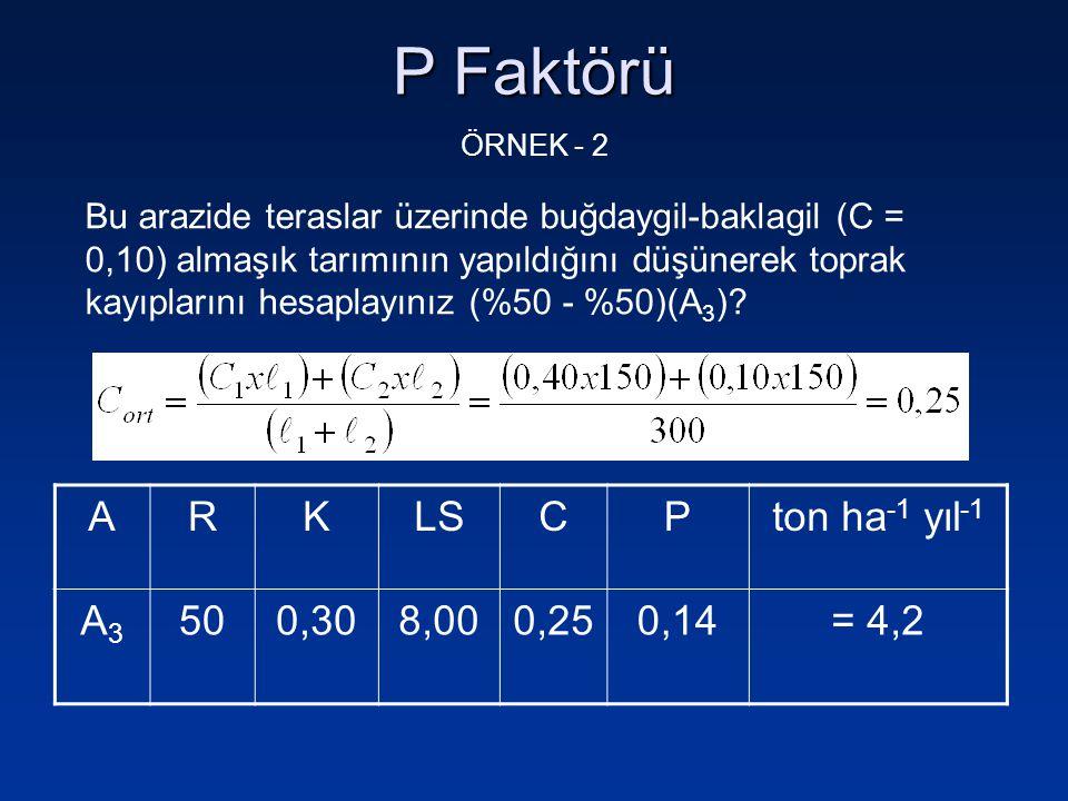 P Faktörü A R K LS C P ton ha-1 yıl-1 A3 50 0,30 8,00 0,25 0,14 = 4,2