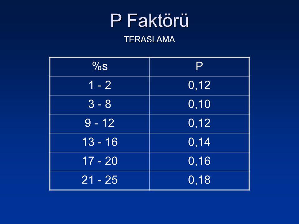 P Faktörü TERASLAMA %s P 1 - 2 0,12 3 - 8 0,10 9 - 12 13 - 16 0,14 17 - 20 0,16 21 - 25 0,18