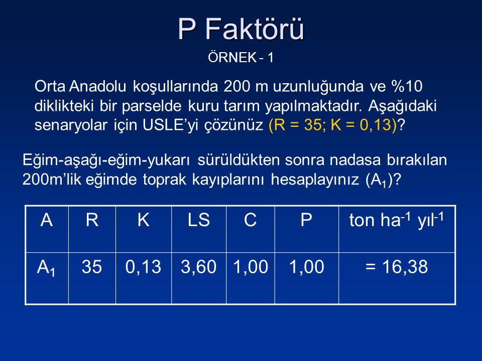 P Faktörü A R K LS C P ton ha-1 yıl-1 A1 35 0,13 3,60 1,00 = 16,38