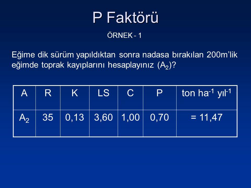 P Faktörü A R K LS C P ton ha-1 yıl-1 A2 35 0,13 3,60 1,00 0,70