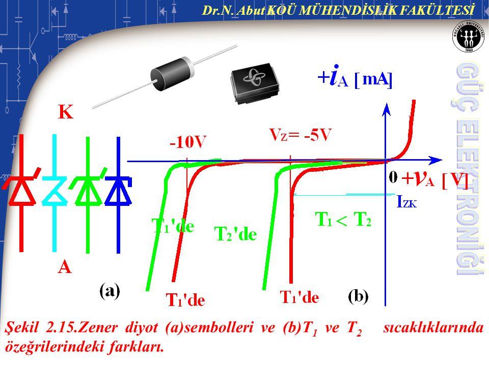 Şekil 2.15.Zener diyot (a)sembolleri ve (b)T1 ve T2 sıcaklıklarında özeğrilerindeki farkları.
