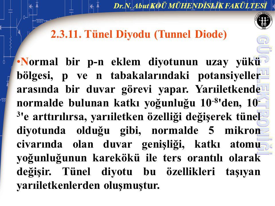 2.3.11. Tünel Diyodu (Tunnel Diode)