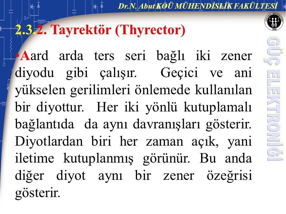 2.3.2. Tayrektör (Thyrector)