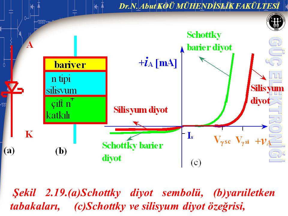Şekil 2.19.(a)Schottky diyot sembolü, (b)yarıiletken tabakaları, (c)Schottky ve silisyum diyot özeğrisi,