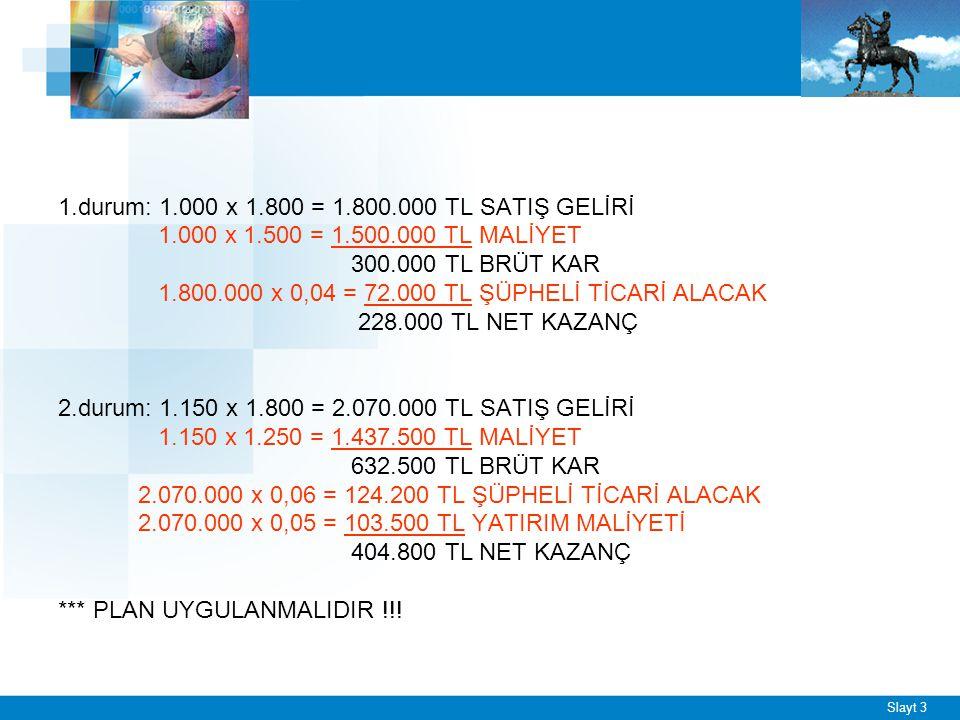 ÖRNEK-2 İşletmenin gelecek dönemde ihtiyaç duyduğu (satın