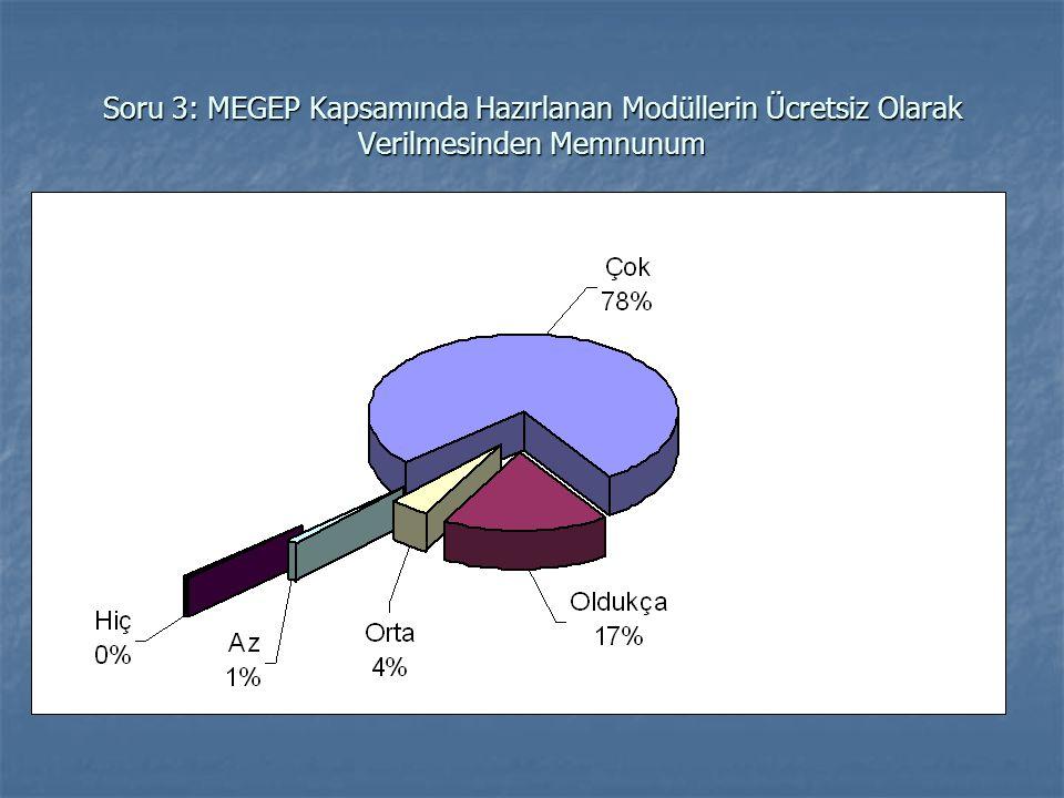 Soru 3: MEGEP Kapsamında Hazırlanan Modüllerin Ücretsiz Olarak Verilmesinden Memnunum
