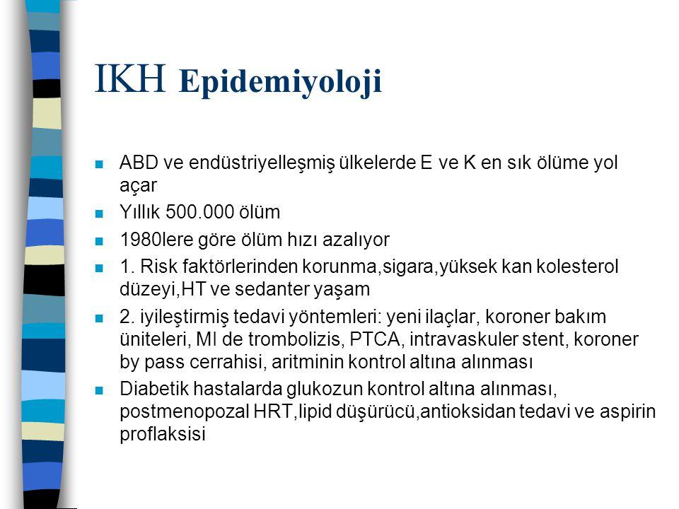 IKH Epidemiyoloji ABD ve endüstriyelleşmiş ülkelerde E ve K en sık ölüme yol açar. Yıllık 500.000 ölüm.