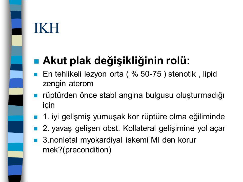 IKH Akut plak değişikliğinin rolü: