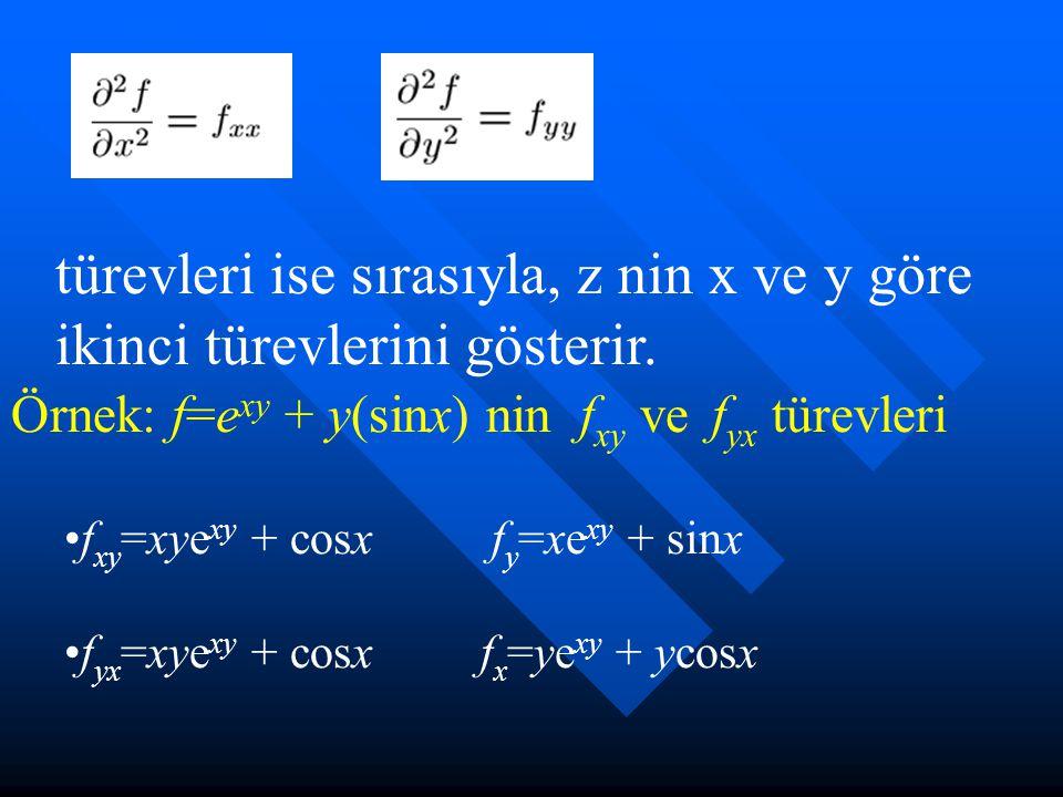 türevleri ise sırasıyla, z nin x ve y göre