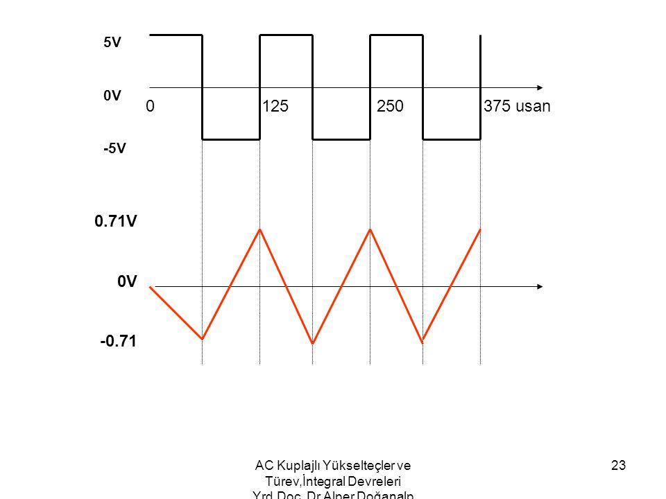 0 125 250 375 usan 5V. 0V. -5V. 0.71V. 0V. -0.71.