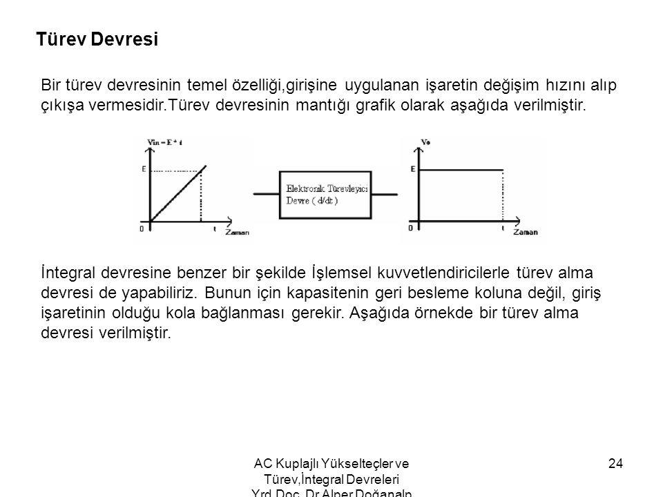 Türev Devresi Bir türev devresinin temel özelliği,girişine uygulanan işaretin değişim hızını alıp.