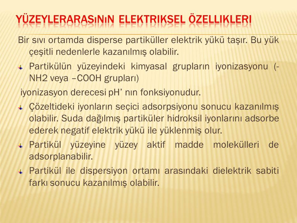 Yüzeylerarasının elektriksel özellikleri