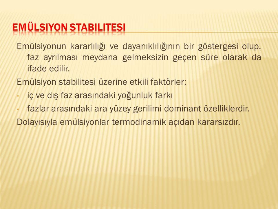 Emülsiyon stabilitesi