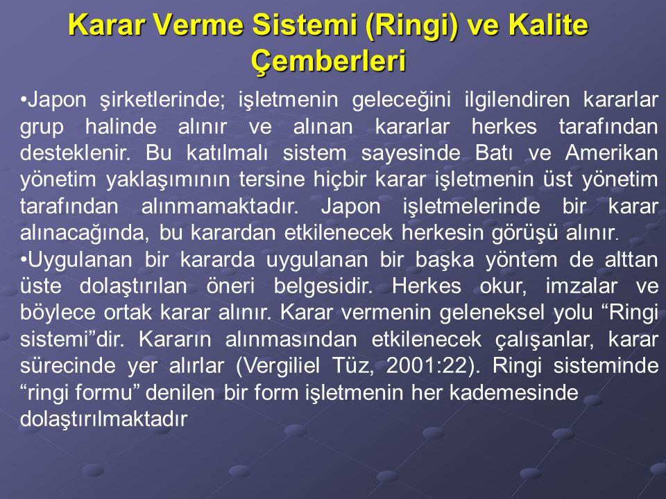 Karar Verme Sistemi (Ringi) ve Kalite Çemberleri
