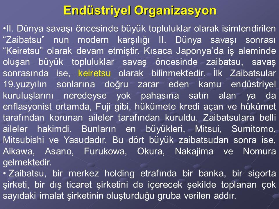 Endüstriyel Organizasyon