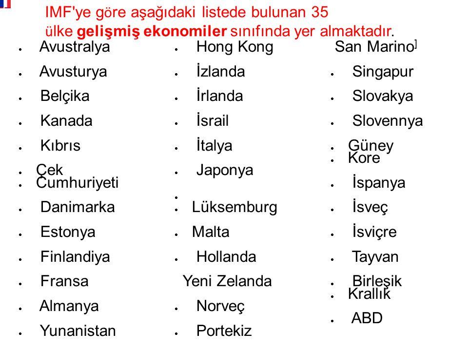 IMF ye göre aşağıdaki listede bulunan 35 ülke gelişmiş ekonomiler sınıfında yer almaktadır.