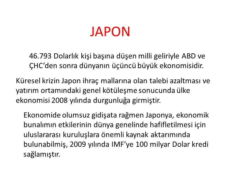 JAPON 46.793 Dolarlık kişi başına düşen milli geliriyle ABD ve ÇHC'den sonra dünyanın üçüncü büyük ekonomisidir.