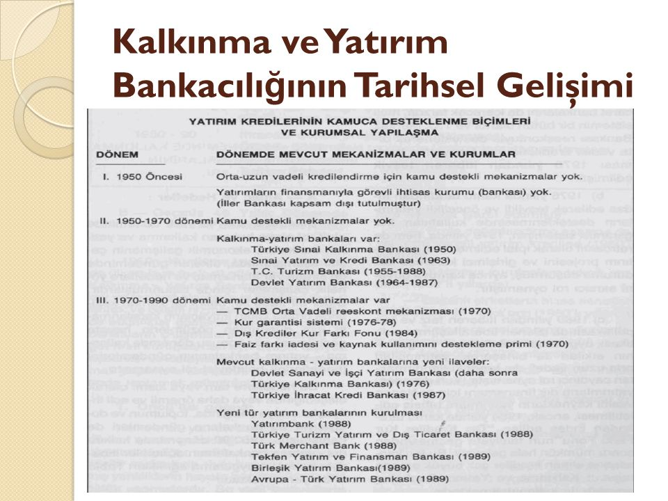 Kalkınma ve Yatırım Bankacılığının Tarihsel Gelişimi