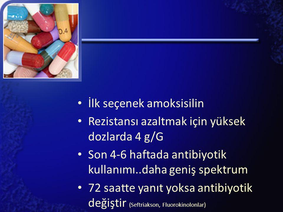 İlk seçenek amoksisilin