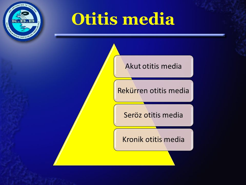 Otitis media Akut otitis media. Rekürren otitis media. Seröz otitis media. Kronik otitis media.