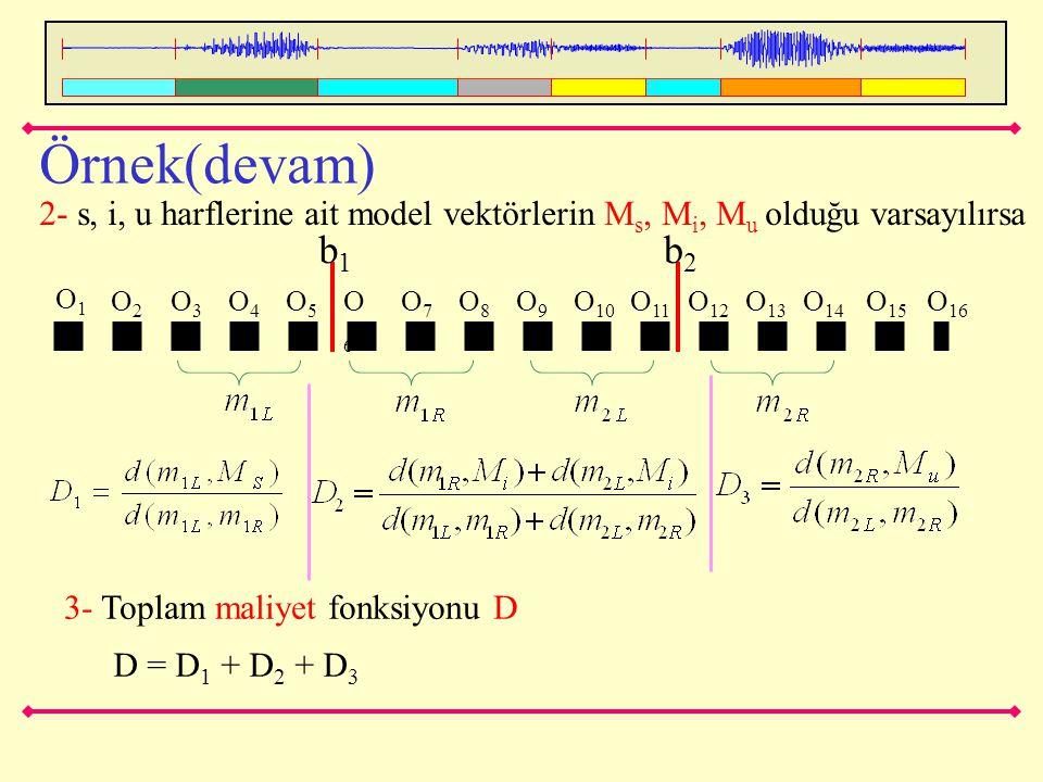Örnek(devam) 2- s, i, u harflerine ait model vektörlerin Ms, Mi, Mu olduğu varsayılırsa. O1. O2. O3.