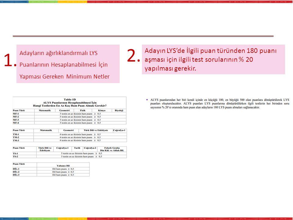 2. 1. Adayların ağırlıklandırmalı LYS Puanlarının Hesaplanabilmesi İçin Yapması Gereken Minimum Netler.