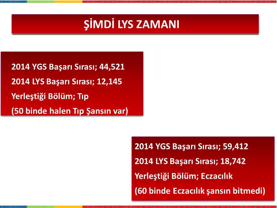 ŞİMDİ LYS ZAMANI 2014 YGS Başarı Sırası; 44,521