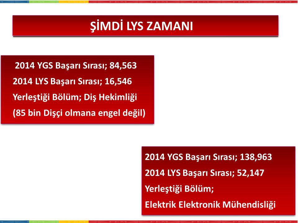 ŞİMDİ LYS ZAMANI 2014 YGS Başarı Sırası; 84,563