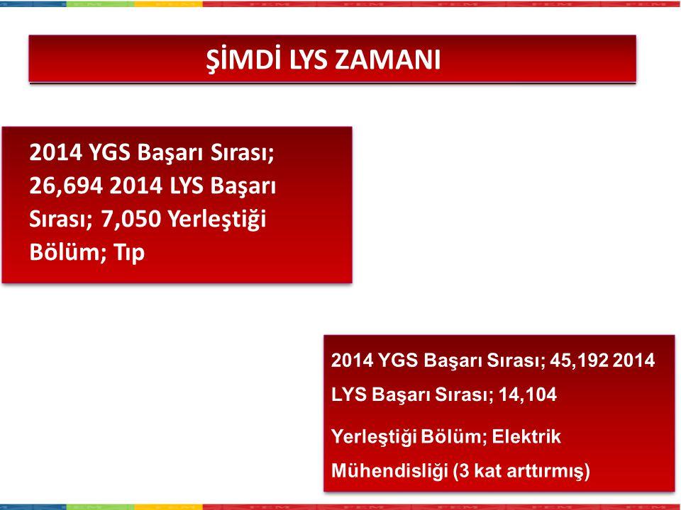 ŞİMDİ LYS ZAMANI 2014 YGS Başarı Sırası; 26,694 2014 LYS Başarı Sırası; 7,050 Yerleştiği Bölüm; Tıp.