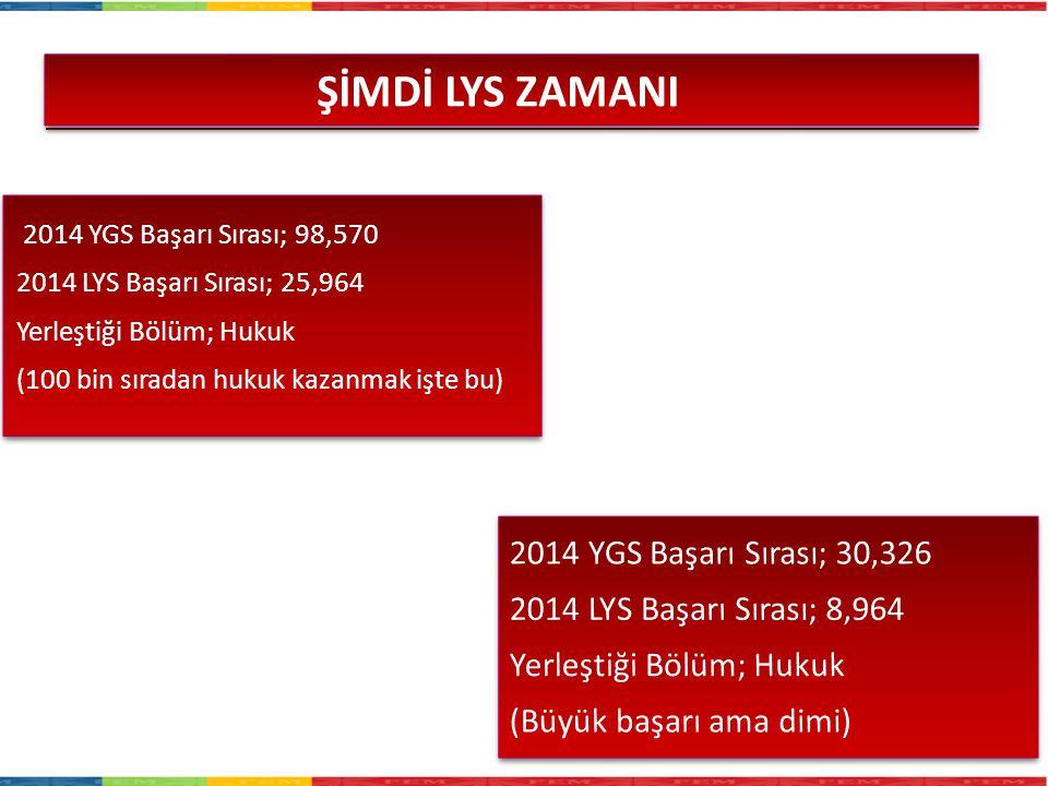 ŞİMDİ LYS ZAMANI 2014 YGS Başarı Sırası; 30,326