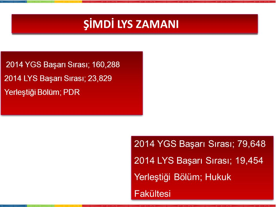 ŞİMDİ LYS ZAMANI 2014 YGS Başarı Sırası; 160,288 2014 LYS Başarı Sırası; 23,829 Yerleştiği Bölüm; PDR.