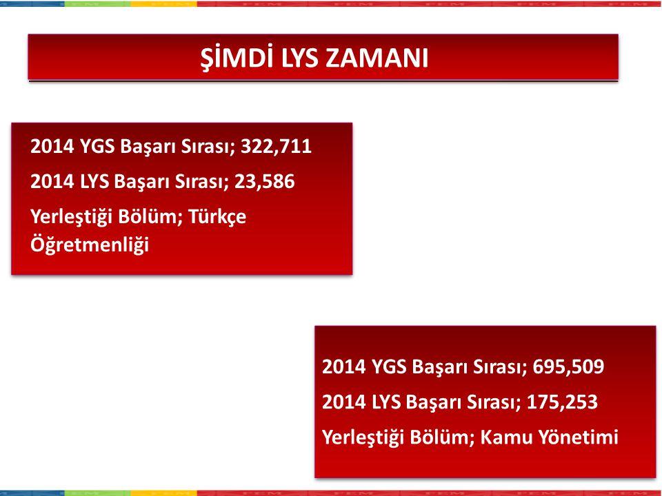 ŞİMDİ LYS ZAMANI 2014 YGS Başarı Sırası; 322,711