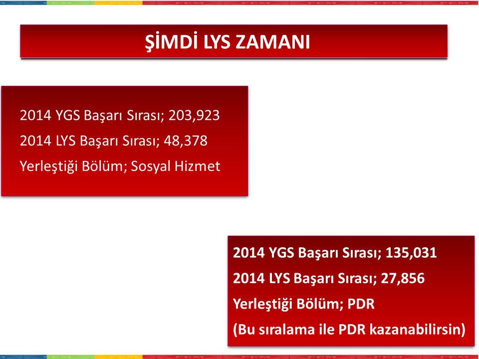 ŞİMDİ LYS ZAMANI 2014 YGS Başarı Sırası; 203,923