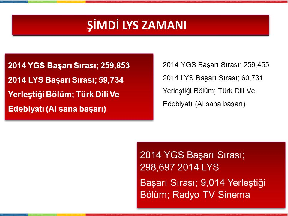 ŞİMDİ LYS ZAMANI 2014 YGS Başarı Sırası; 298,697 2014 LYS